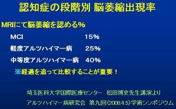 講演用スライド360─脳萎縮の%.JPG